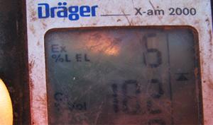 Gas Testing Training